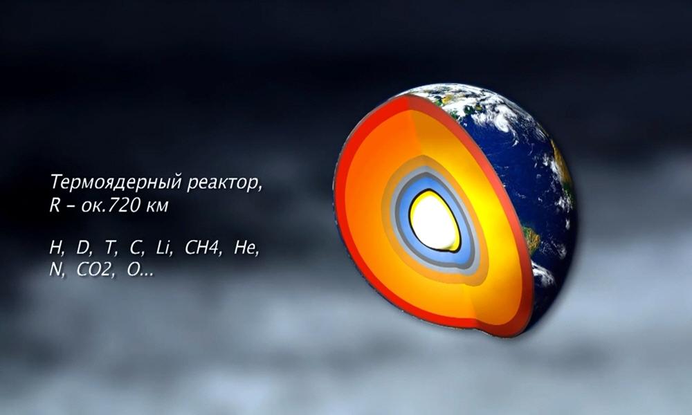 Внутренний состав ядра Земли