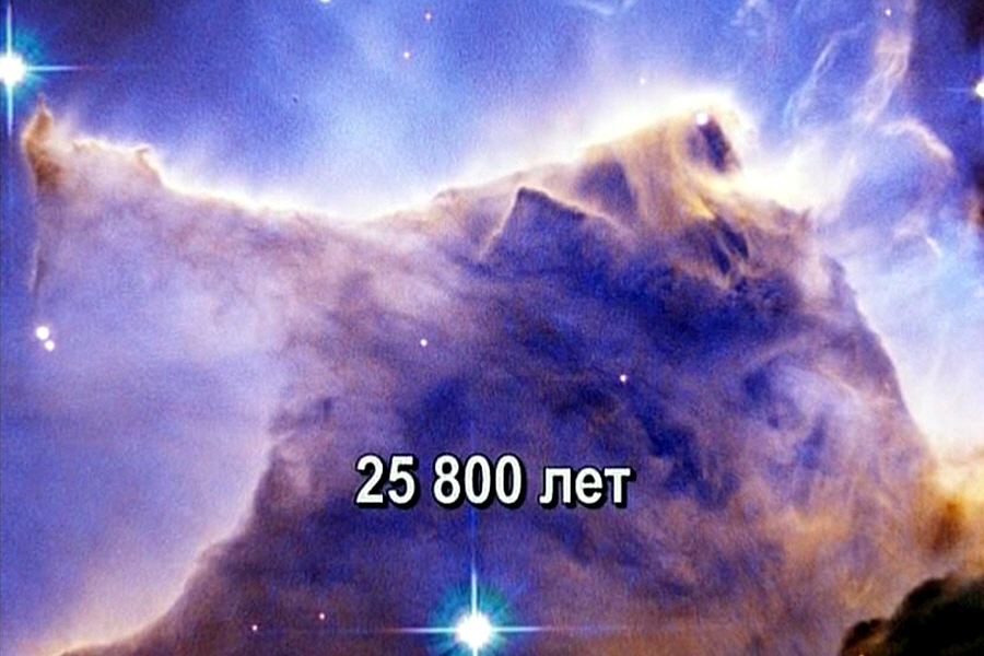 Астрономический цикл в 25 тысяч 800 лет