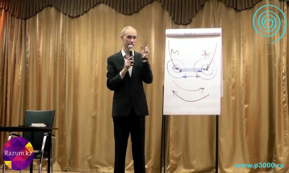 Олег Гадецкий Как устроена личность