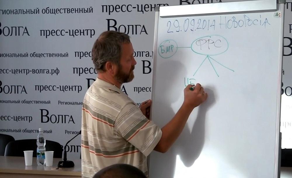 Кому подчиняется Центральный Банк Российской Федерации
