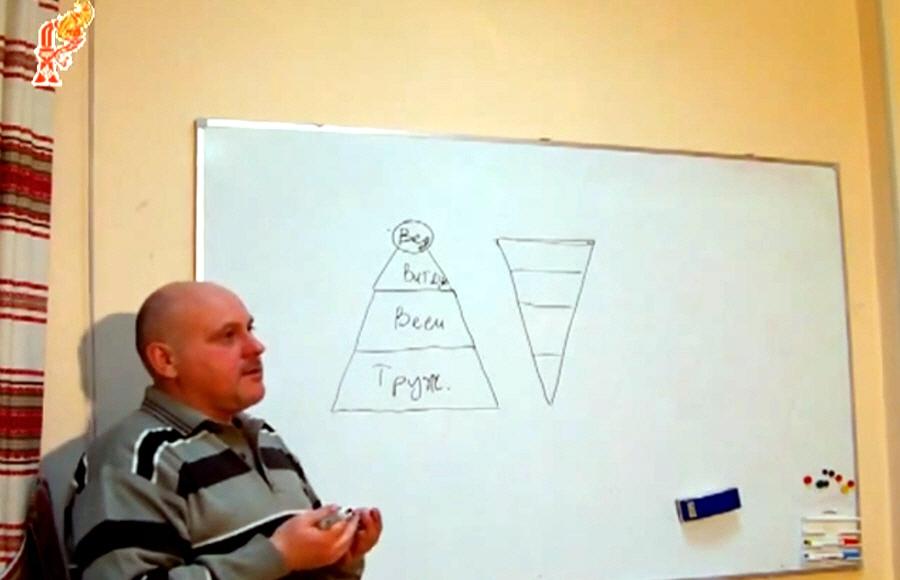 Третий выпуск авторского дискуссионного клуба Щит Сварога