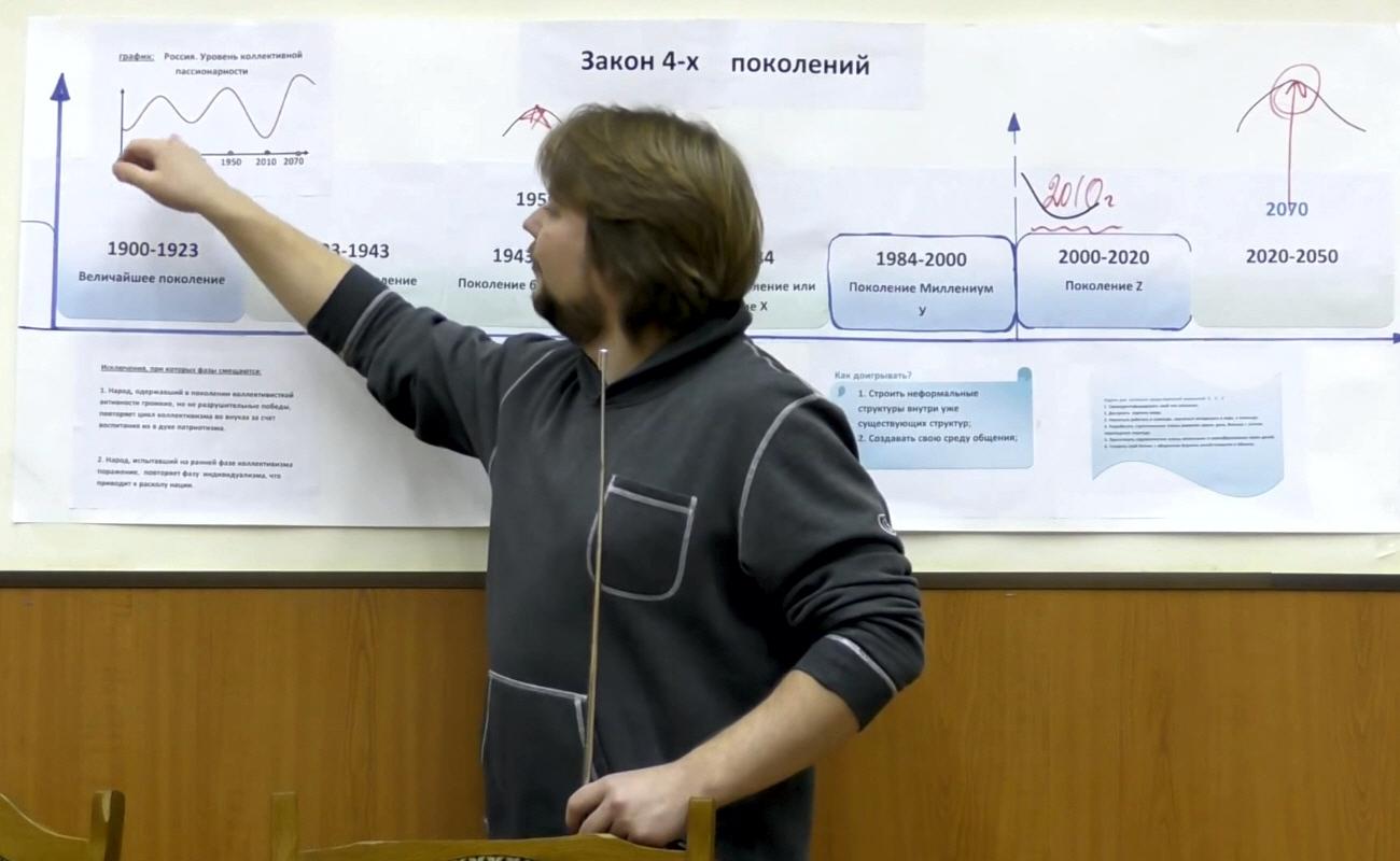 История внедрения в Россию паразитарного механизма банковской системы